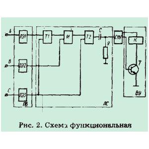 Схема функционирования реле ЕЛ-10