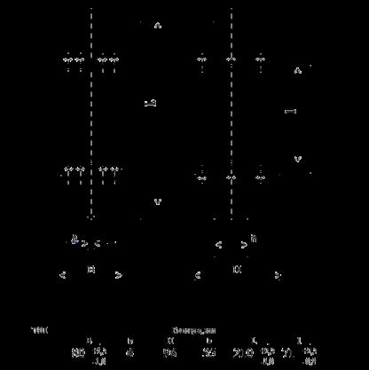 Схема предохранителя ПН-2-630
