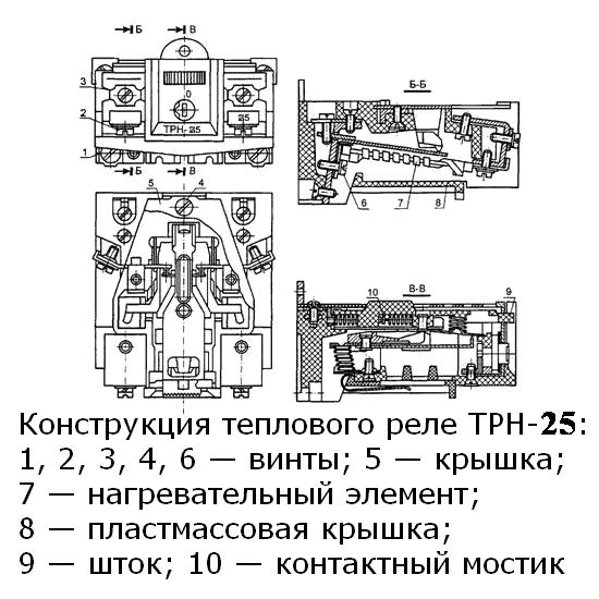 Схема ТРН-25
